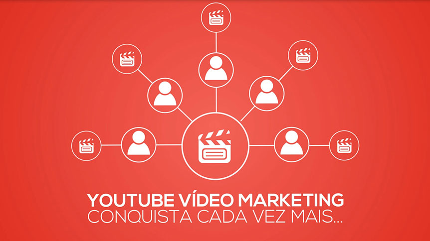 youtube-video-marketing-lisboa
