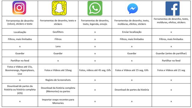 tabela-comparativa-historias-redes-sociais-28